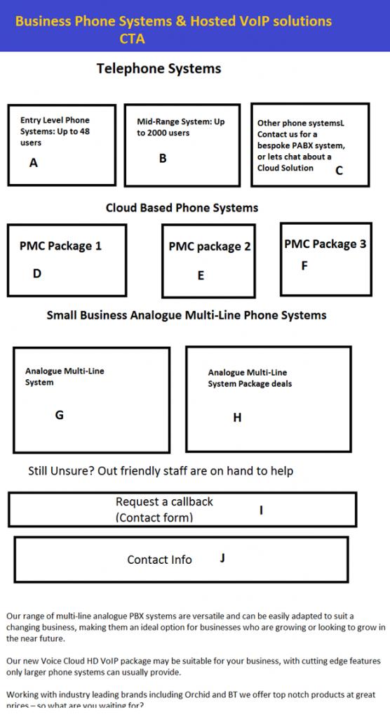 mockup1 556x1024 - Landing Page Optimisation 2016: A Case Study [PMC Telecom]